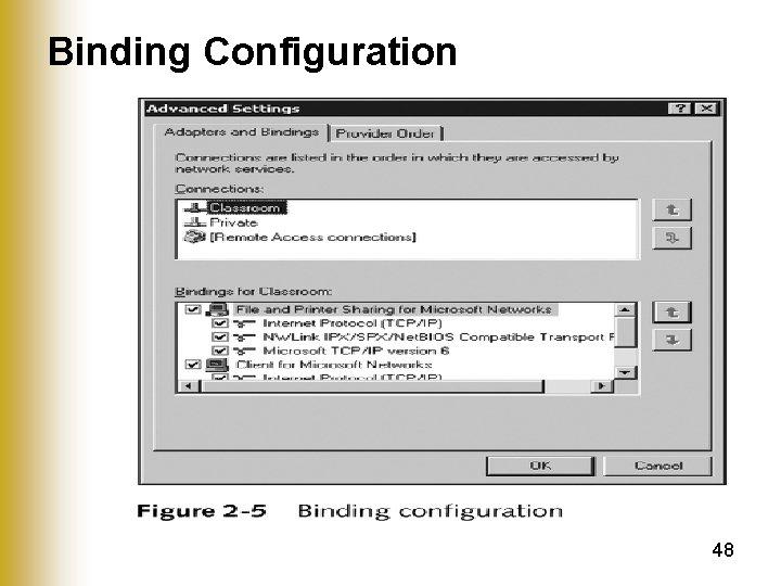 Binding Configuration 48