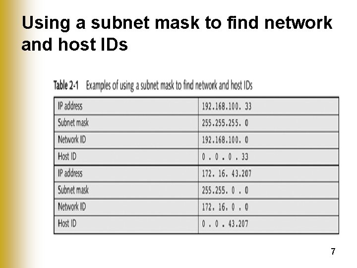 Using a subnet mask to find network and host IDs 7