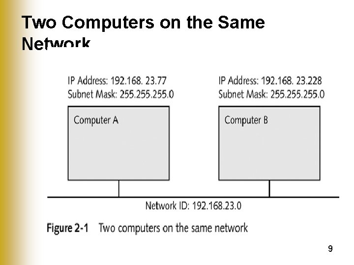 Two Computers on the Same Network 9