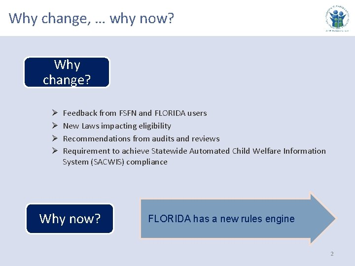 Why change, … why now? Why change? Ø Ø Feedback from FSFN and FLORIDA