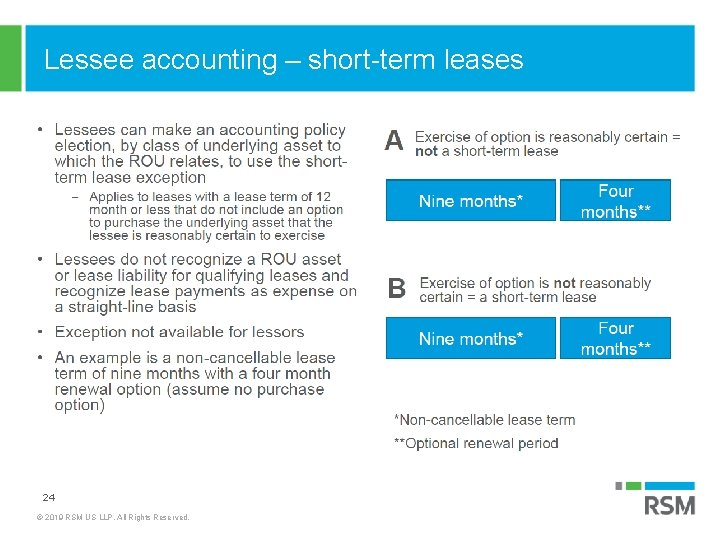 Lessee accounting – short-term leases 24 © 2019 RSM US LLP. All Rights Reserved.