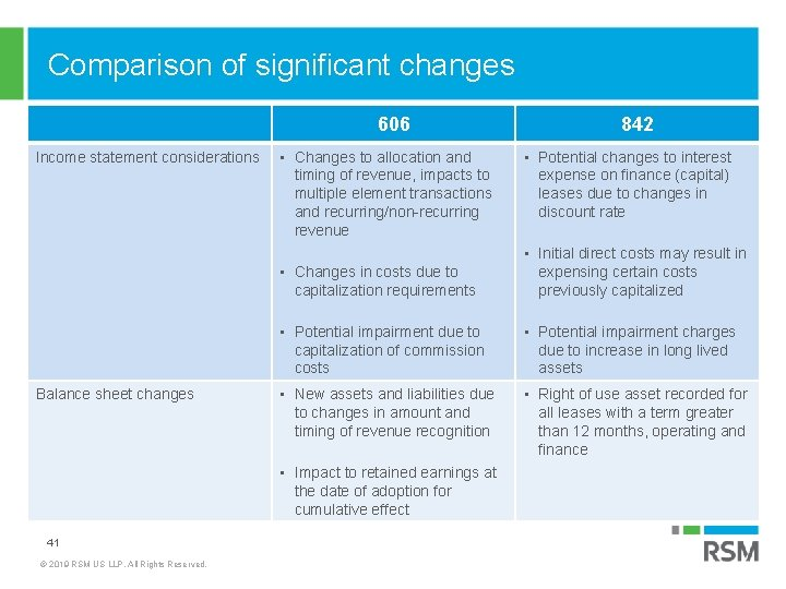 Comparison of significant changes 606 Income statement considerations Balance sheet changes • Changes to