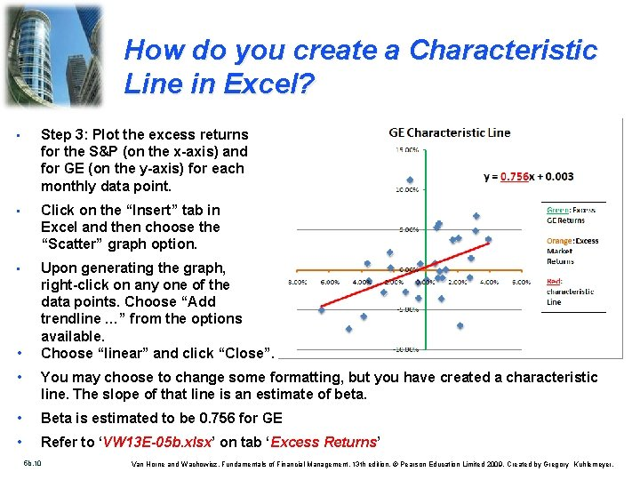 How do you create a Characteristic Line in Excel? • Step 3: Plot the