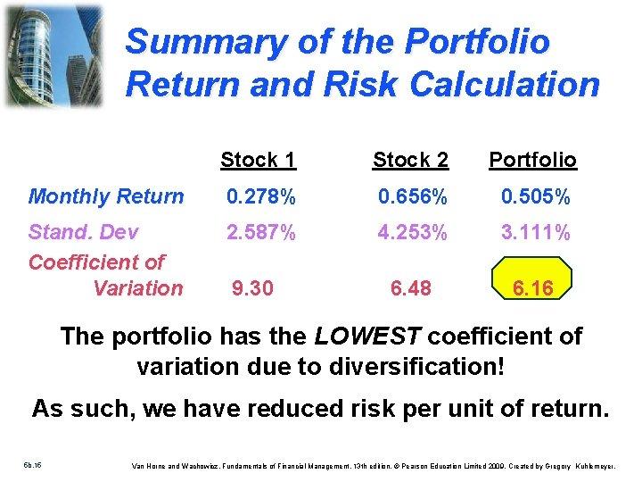 Summary of the Portfolio Return and Risk Calculation Stock 1 Stock 2 Portfolio Monthly