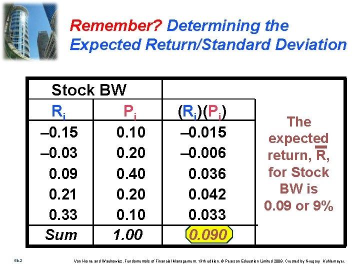 Remember? Determining the Expected Return/Standard Deviation Stock BW Ri Pi – 0. 15 –
