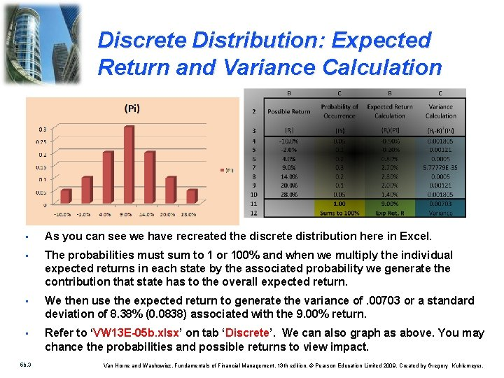 Discrete Distribution: Expected Return and Variance Calculation • As you can see we have