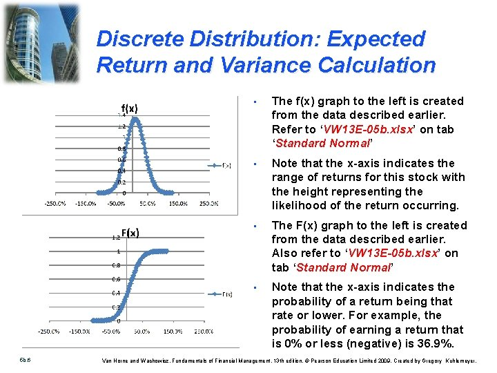 Discrete Distribution: Expected Return and Variance Calculation 5 b. 6 • The f(x) graph