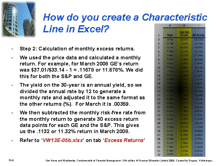 How do you create a Characteristic Line in Excel? • Step 2: Calculation of