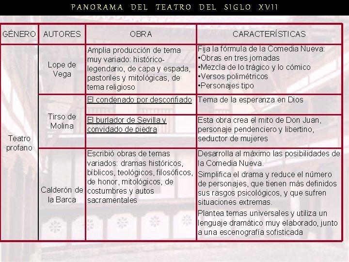 PANORAMA DEL TEATRO DEL SIGLO XVII GÉNERO AUTORES Lope de Vega OBRA Amplia producción