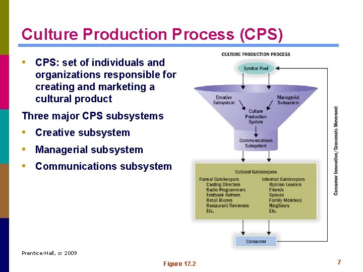 Culture Production Process (CPS) • CPS: set of individuals and organizations responsible for creating