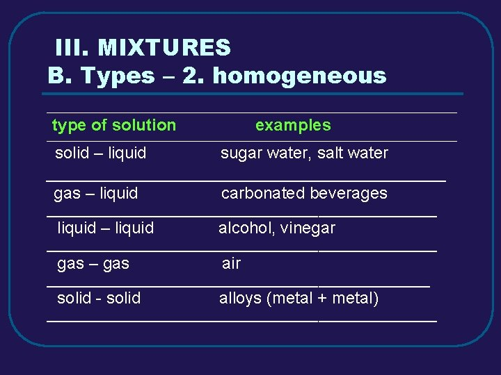 III. MIXTURES B. Types – 2. homogeneous _____________________________________________________ type of solution examples _____________________________________________________ solid