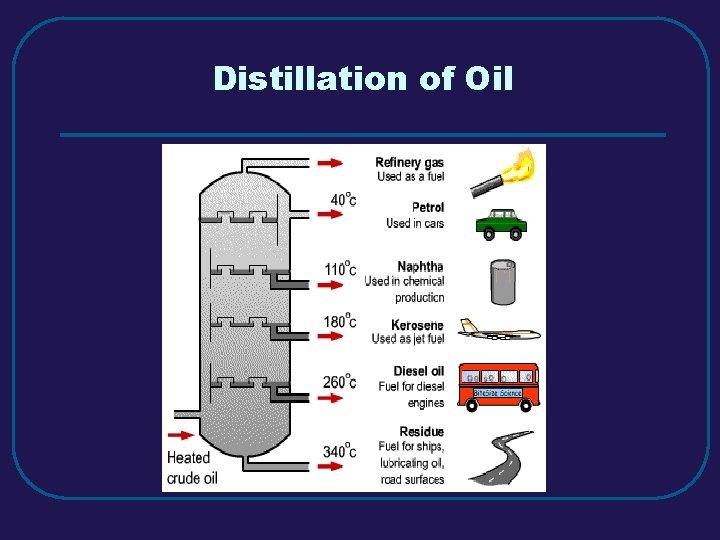 Distillation of Oil