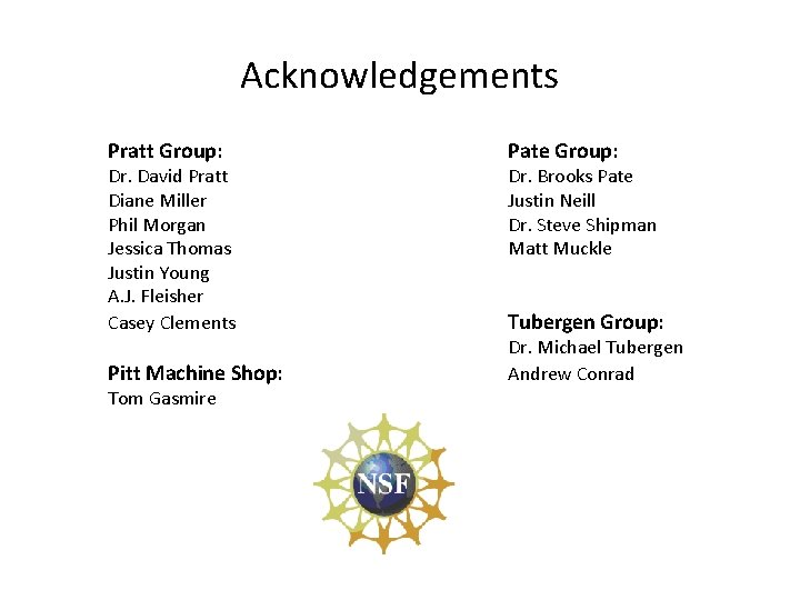 Acknowledgements Pratt Group: Dr. David Pratt Diane Miller Phil Morgan Jessica Thomas Justin Young
