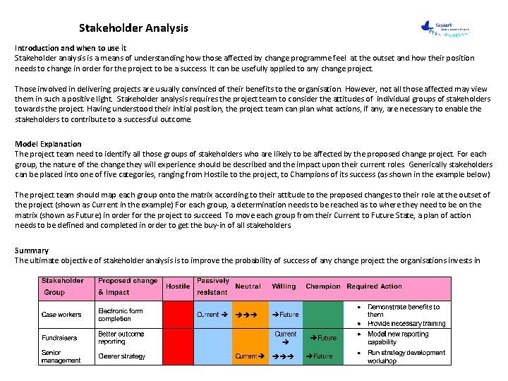 Stakeholder Analysis Introduction and when to use it Stakeholder analysis is a means of