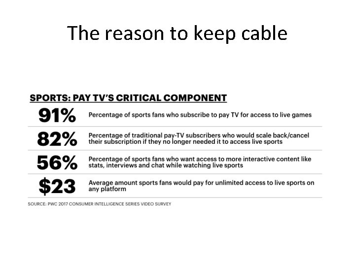 The reason to keep cable