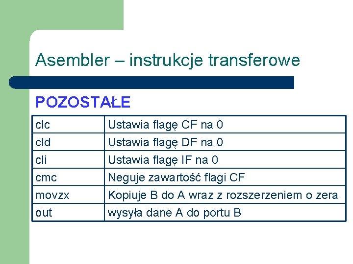 Asembler – instrukcje transferowe POZOSTAŁE clc cld cli cmc Ustawia flagę CF na 0
