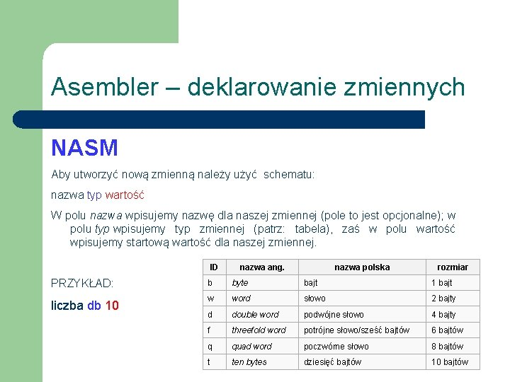 Asembler – deklarowanie zmiennych NASM Aby utworzyć nową zmienną należy użyć schematu: nazwa typ