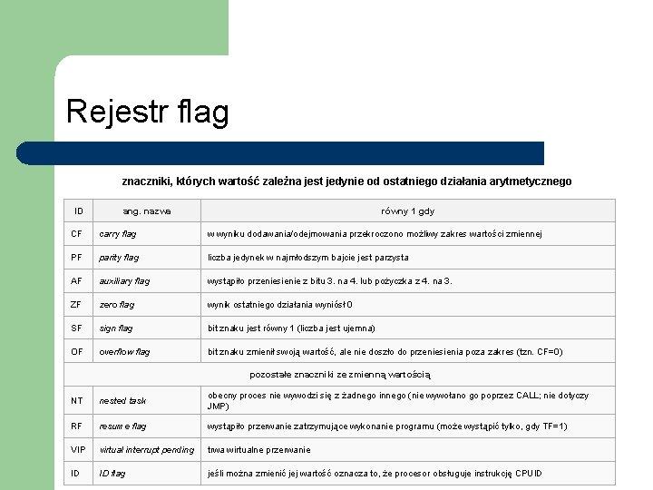 Rejestr flag znaczniki, których wartość zależna jest jedynie od ostatniego działania arytmetycznego ID ang.