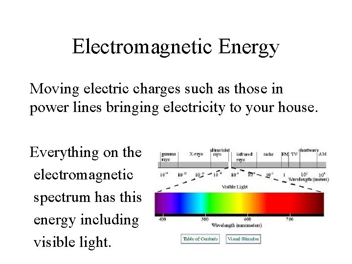 Electromagnetic Energy Moving electric charges such as those in power lines bringing electricity to
