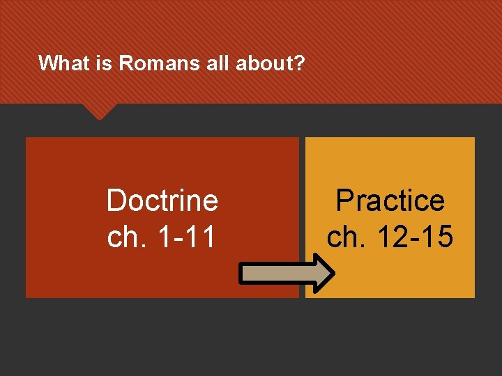 What is Romans all about? Doctrine ch. 1 -11 Practice ch. 12 -15