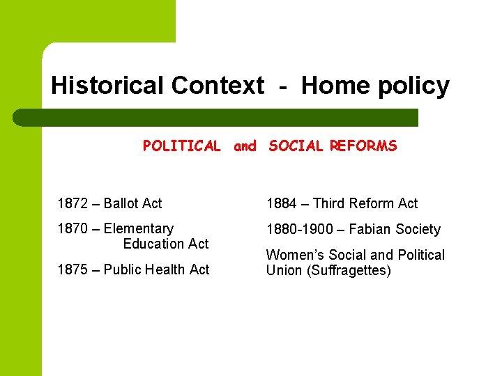 Historical Context - Home policy POLITICAL and SOCIAL REFORMS 1872 – Ballot Act 1884