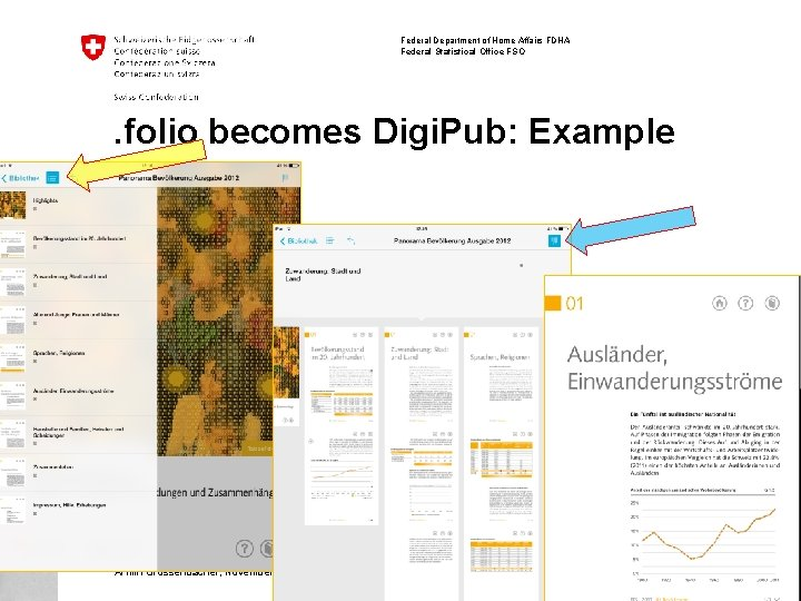 Federal Department of Home Affairs FDHA Federal Statistical Office FSO . folio becomes Digi.