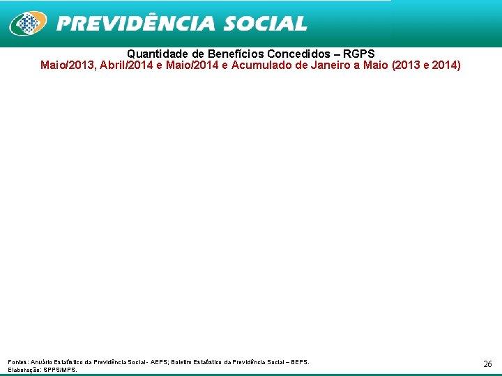 Quantidade de Benefícios Concedidos – RGPS Maio/2013, Abril/2014 e Maio/2014 e Acumulado de Janeiro