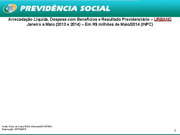 Arrecadação Líquida, Despesa com Benefícios e Resultado Previdenciário – URBANO Janeiro a Maio (2013