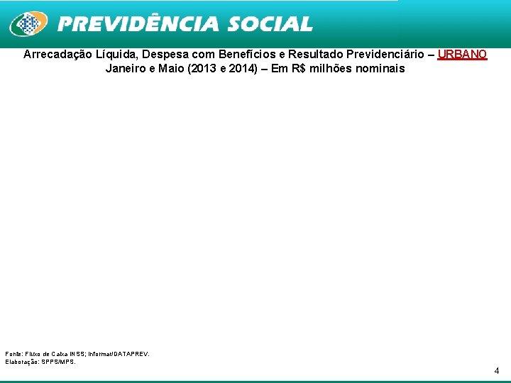 Arrecadação Líquida, Despesa com Benefícios e Resultado Previdenciário – URBANO Janeiro e Maio (2013