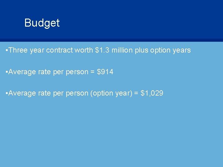 Budget • Three year contract worth $1. 3 million plus option years • Average