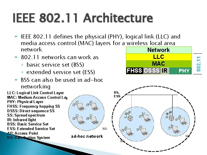IEEE 802. 11 defines the physical (PHY), logical link (LLC) and media access