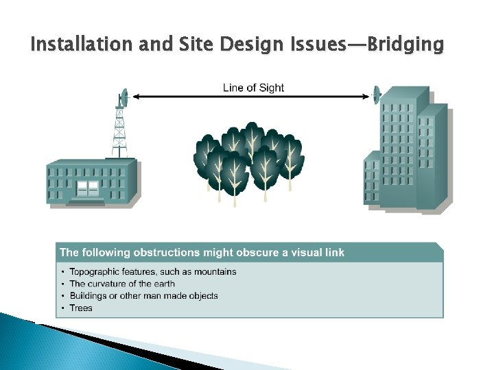 Installation and Site Design Issues—Bridging