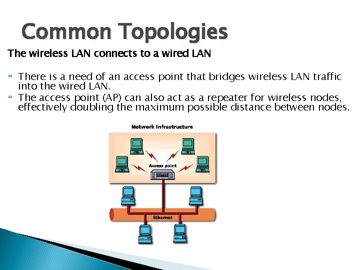 Common Topologies The wireless LAN connects to a wired LAN There is a need
