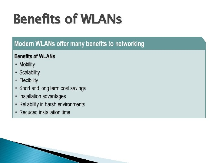 Benefits of WLANs