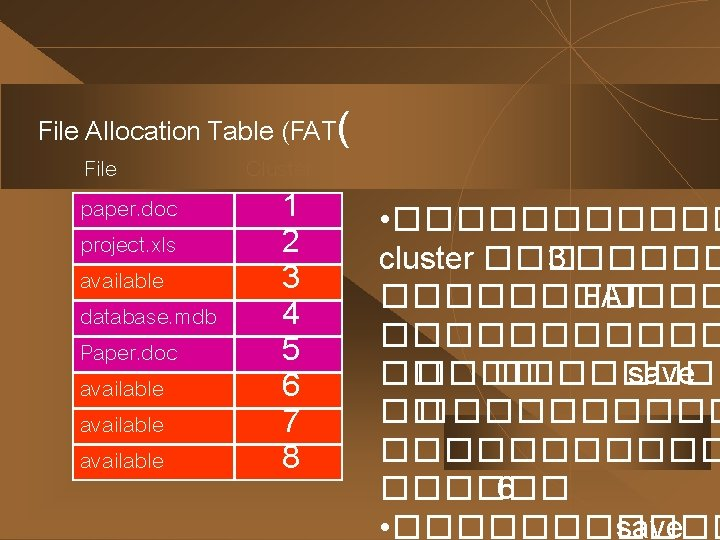 File Allocation Table (FAT( File Cluster paper. doc 1 project. xls 2 available 3