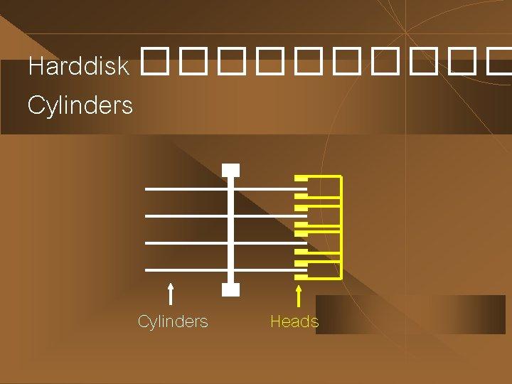 Harddisk ����� Cylinders Heads