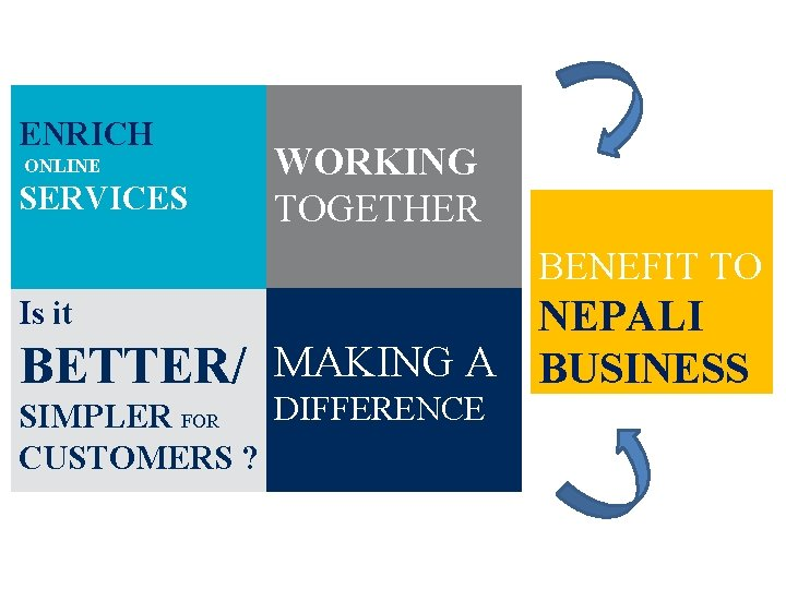 ENRICH ONLINE SERVICES WORKING TOGETHER BENEFIT TO Is it BETTER/ NEPALI MAKING A BUSINESS