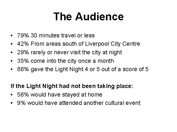 The Audience • • • 79% 30 minutes travel or less 42% From areas
