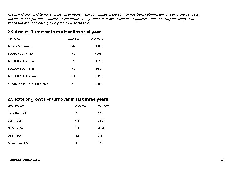 The rate of growth of turnover in last three years in the companies in