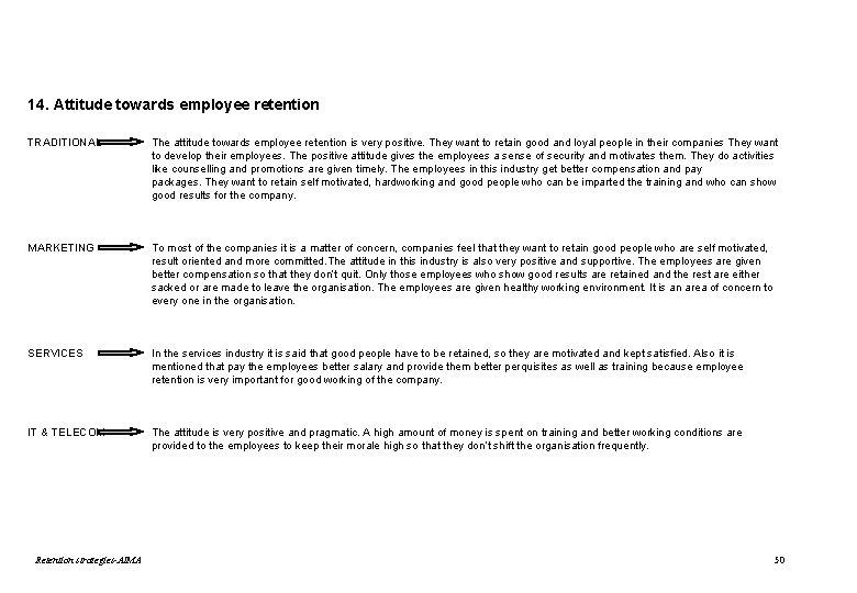 14. Attitude towards employee retention TRADITIONAL The attitude towards employee retention is very positive.