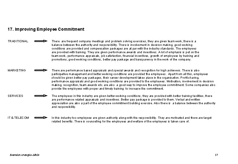17. Improving Employee Commitment TRADITIONAL There are frequent company meetings and problem solving exercises,