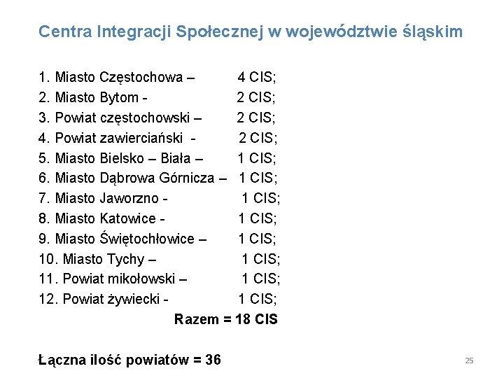 Centra Integracji Społecznej w województwie śląskim 1. Miasto Częstochowa – 4 CIS; 2. Miasto