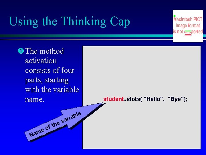 Using the Thinking Cap The method activation consists of four parts, starting with the