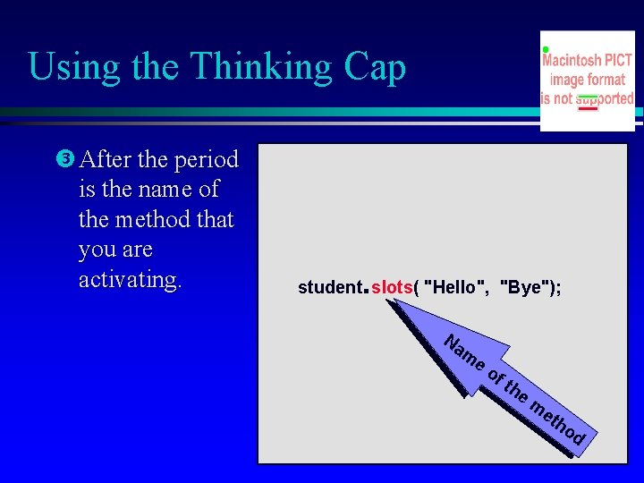 Using the Thinking Cap After the period is the name of the method that