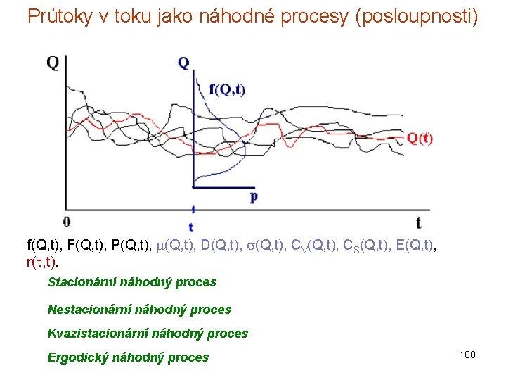 Průtoky v toku jako náhodné procesy (posloupnosti) f(Q, t), F(Q, t), P(Q, t), D(Q,