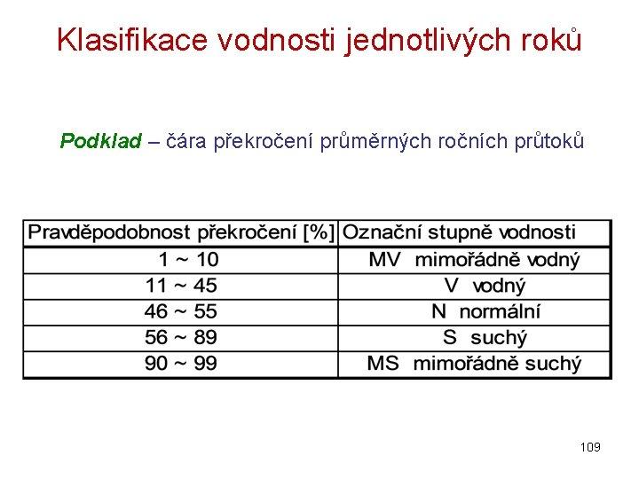 Klasifikace vodnosti jednotlivých roků Podklad – čára překročení průměrných ročních průtoků 109