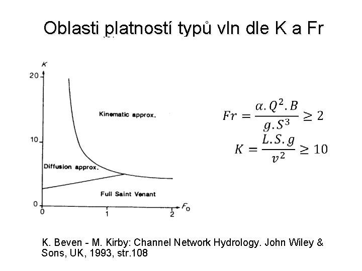Oblasti platností typů vln dle K a Fr • K. Beven - M. Kirby: