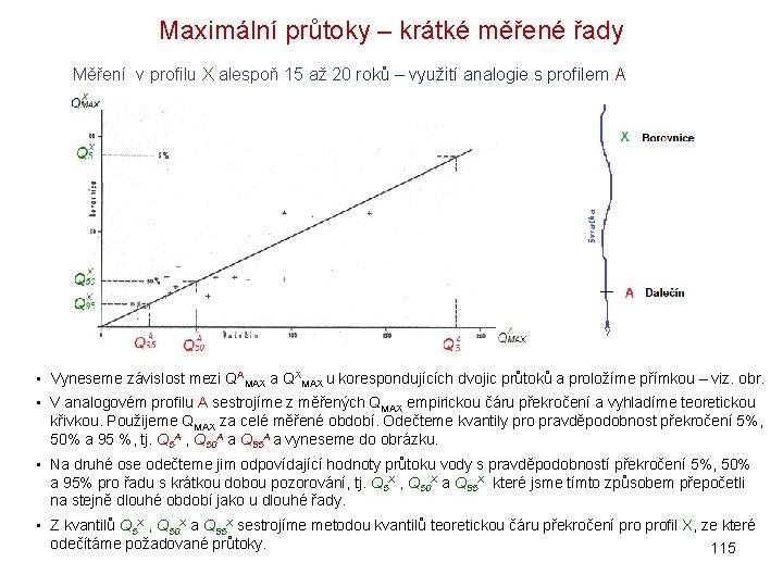 Maximální průtoky – krátké měřené řady Měření v profilu X alespoň 15 až 20