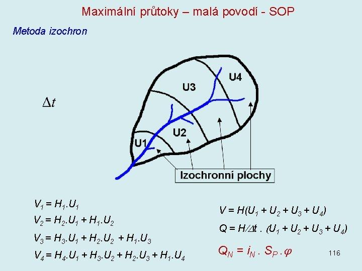 Maximální průtoky – malá povodí - SOP Metoda izochron V 1 = H 1.