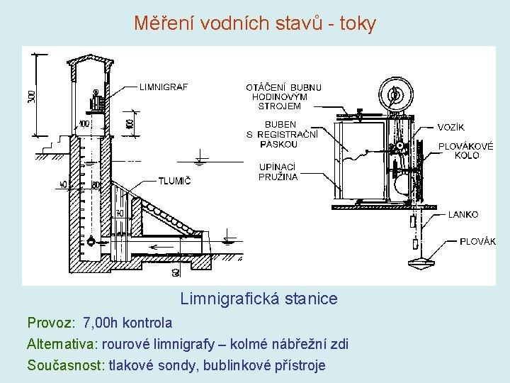 Měření vodních stavů - toky Limnigrafická stanice Provoz: 7, 00 h kontrola Alternativa: rourové
